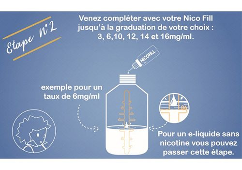 DIY Bottle VDLV tuto 2