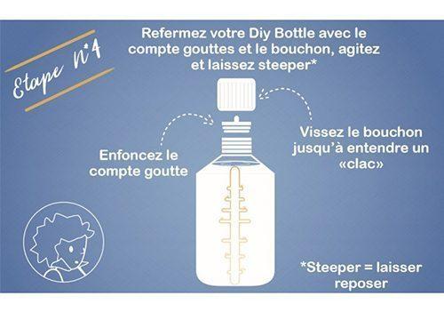 DIY Bottle VDLV tuto 4